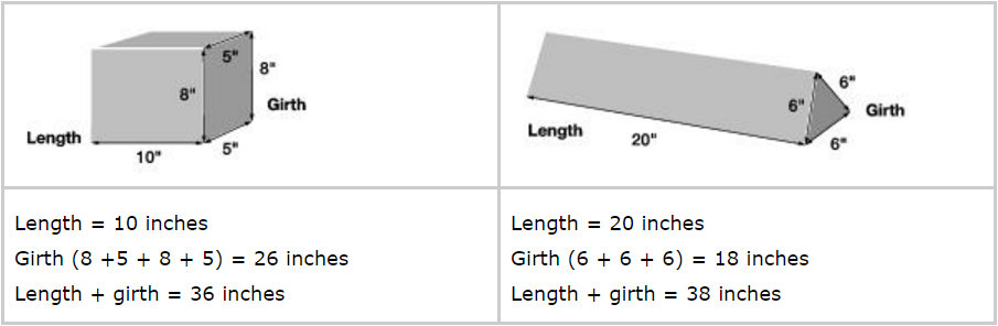 length_plus_girth_maximum_calculation